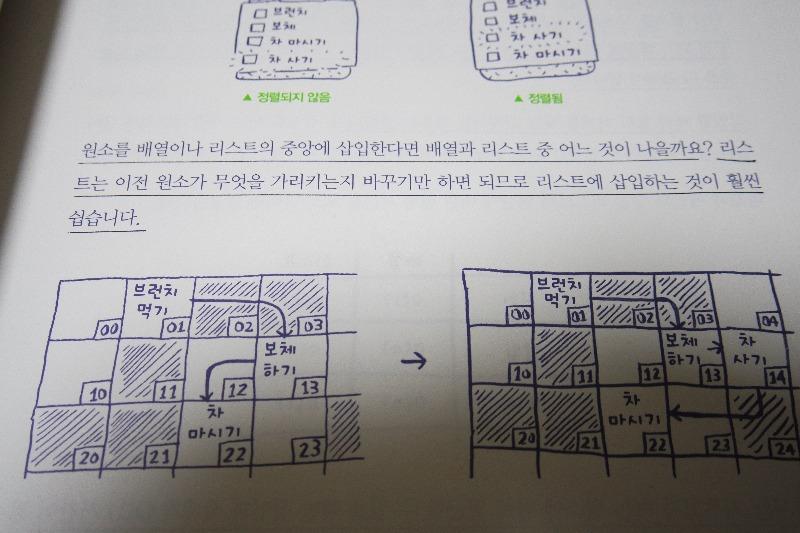 그림으로개념을이해하는알고리즘07.JPG