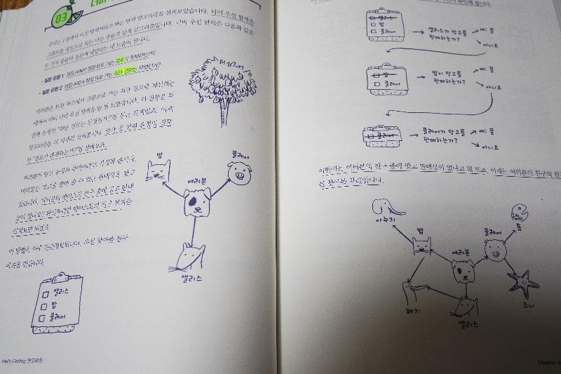 그림으로개념을이해하는알고리즘09.JPG