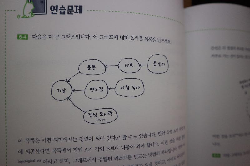 Hello_Coding_그림으로_개념을_이해하는_알고리즘_5.JPG