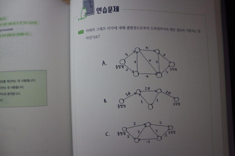 Hello_Coding_그림으로_개념을_이해하는_알고리즘_7.JPG