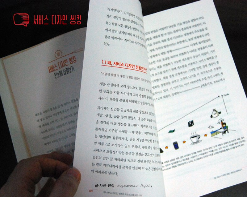 servicedesignthinking_img04.jpg