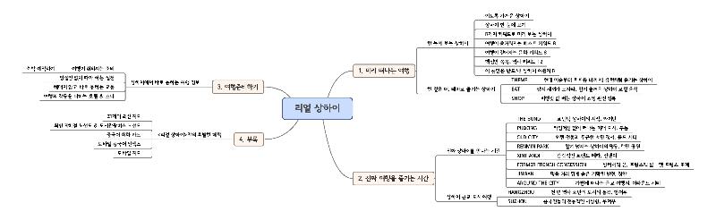 리얼 상하이_페이지_2.png