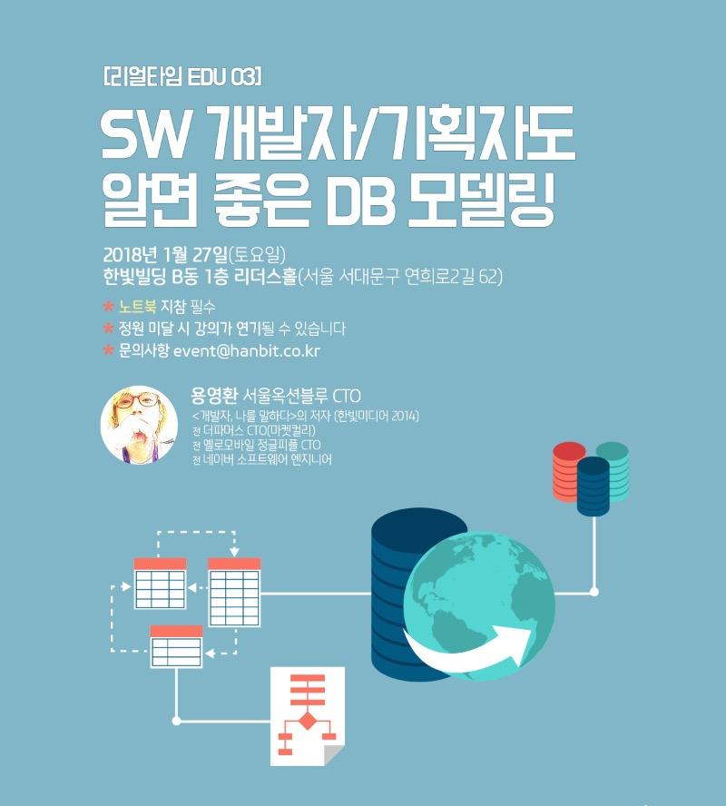 180127_sw_db_modeling_800_v3.jpg