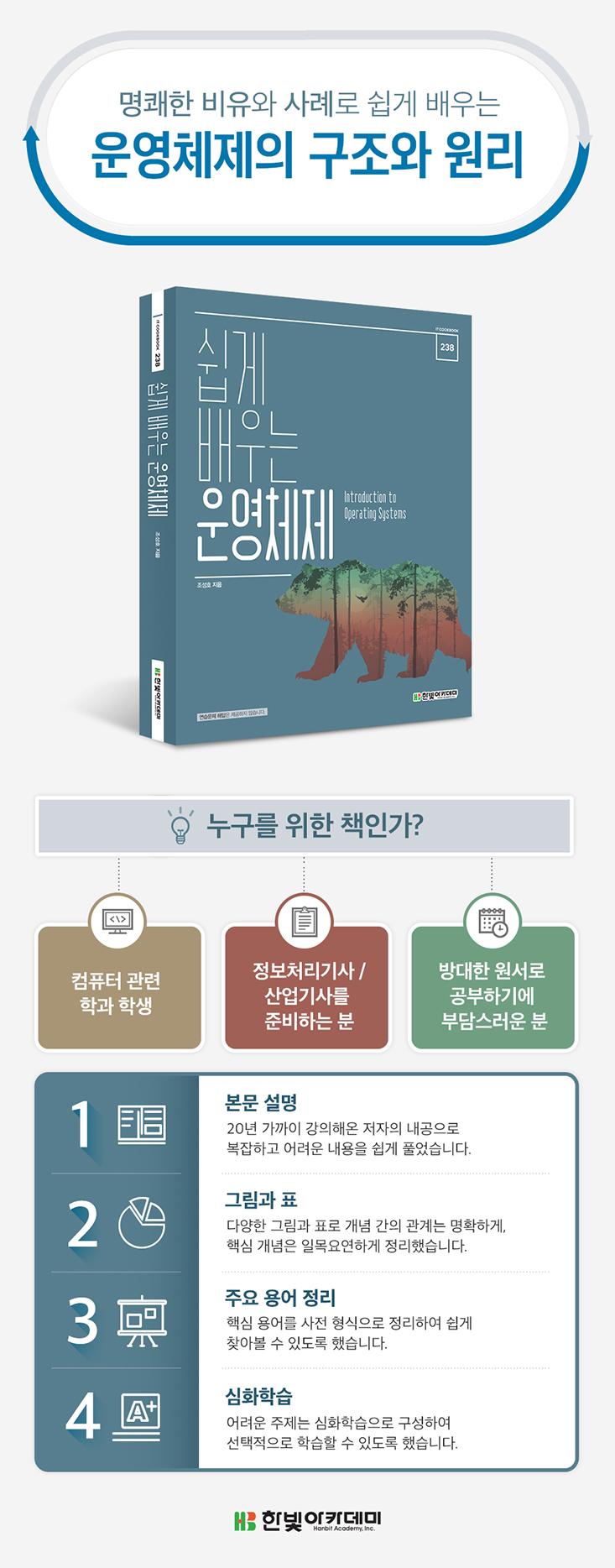 상세이미지_쉽게배우는운영체제.jpg