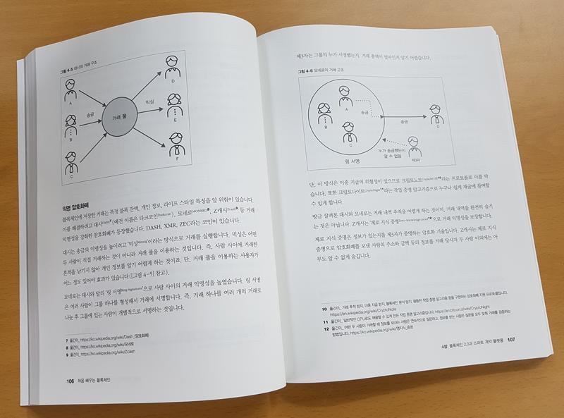 한빛미디어-처음-배우는-블록체인-03.png