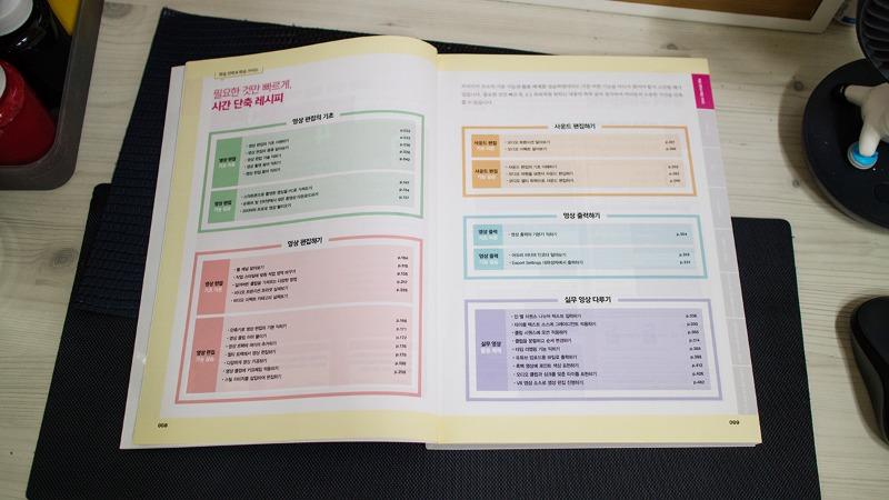 맛있는 디자인 프리미어 프로 CC 2018 (5).JPG