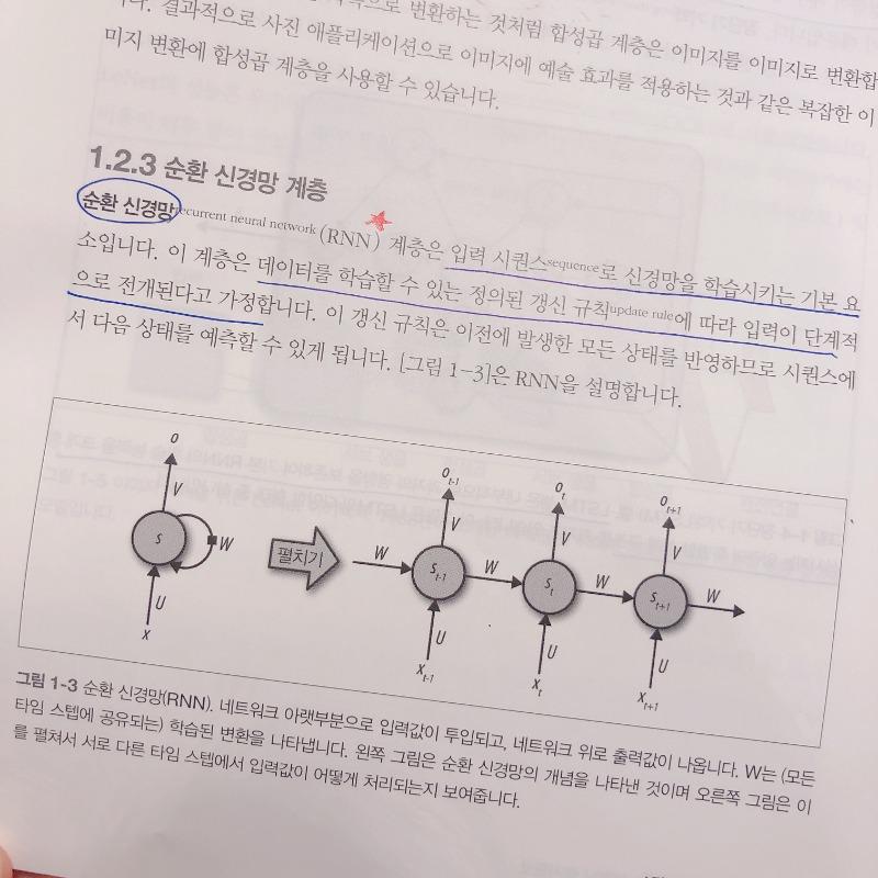 book-tenflow-for-deep-learning4.JPG
