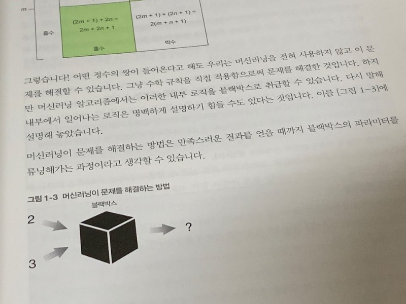 블랙박스.jpg