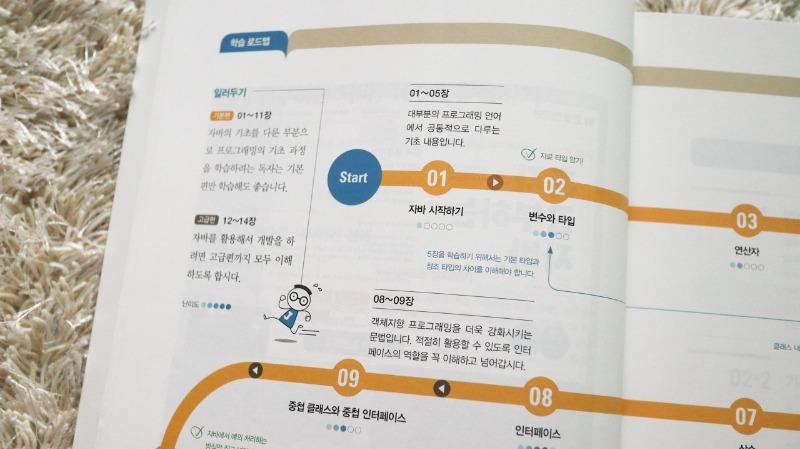 혼공자바 혼자 공부하는 자바 한빛미디어 자바 독학 추천도서 (5).JPG