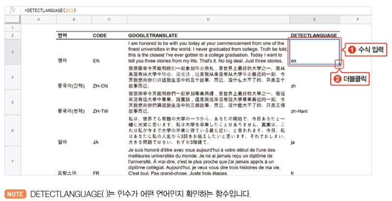 07 일잘러의 비밀 구글 스프레드시트 제대로 파헤치기_GOOGLETRANSLATE로 여러 언어 한꺼번에 번역하기.PNG