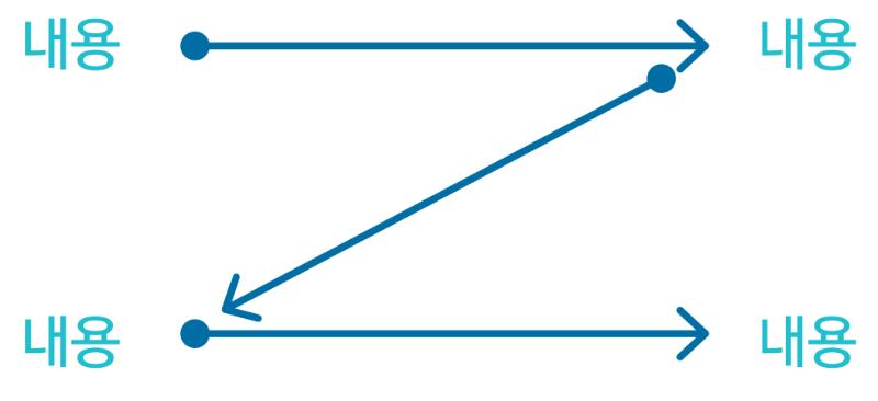 데이터스토리_슬라이드 Z 구성.PNG