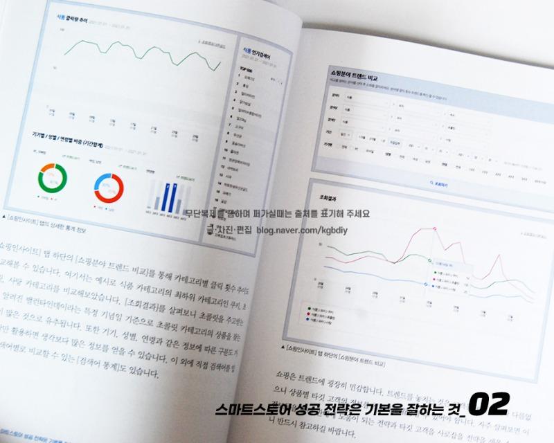 네이버스마트스토어마케팅시작하기_키워드검색노출SNS연동_img07.jpg