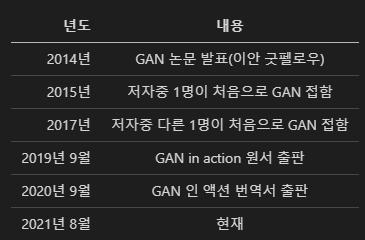 GAN_인_액션_연도표.png